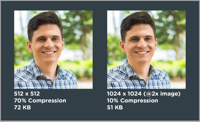 Image compression example of how to improve your SEO