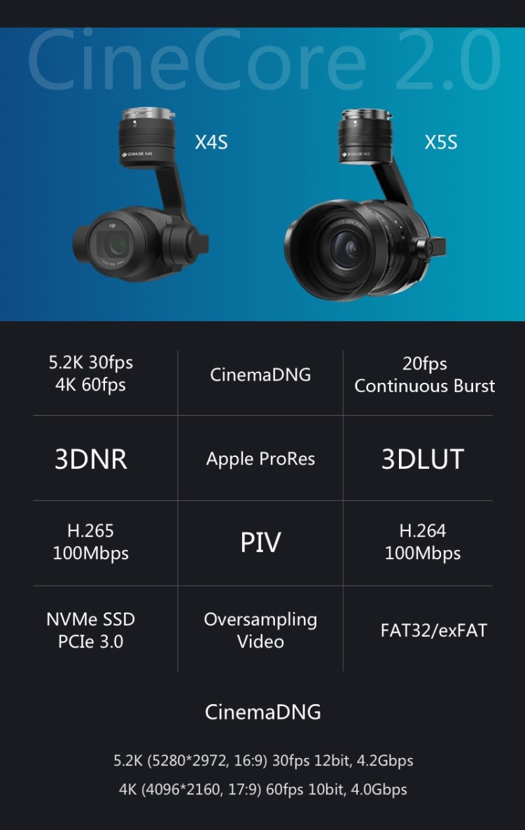 DJI DJI Image Professional Inspire 2 Filmmakers Drone, Gray, Remote Controller Quadcopters, CinemaDNG & Apple ProRes Activation Key price on jumia Nigeria via specspricereview.com