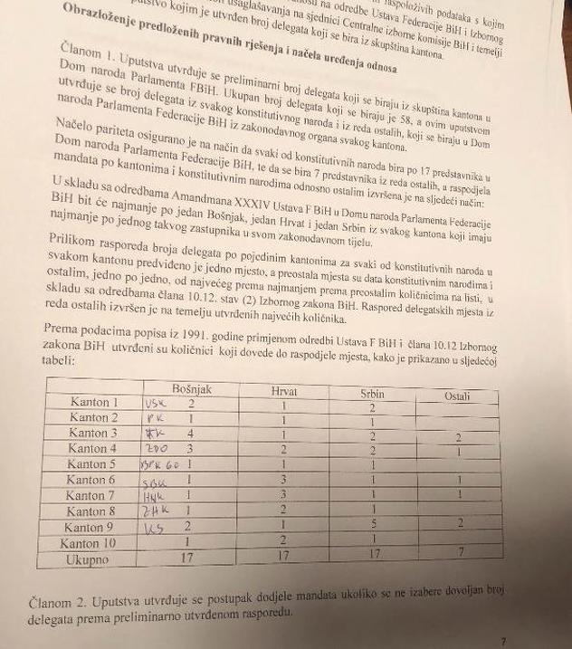 Rapored izbora delegata prema popisu iz 1991. koji se do sada primjenjivao