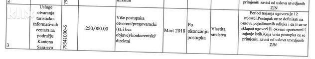 Plan javnih nabavki - MART 2018.