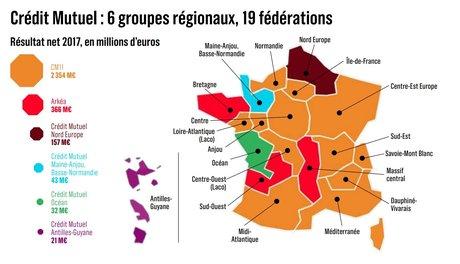Crédit Mutuel : 6 groupes régionaux, 19 fédérations
