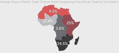 trade finance 2