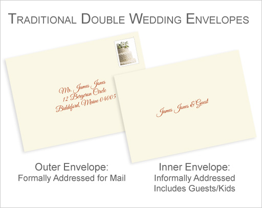 Pocket Invitations Without Inner Envelopes