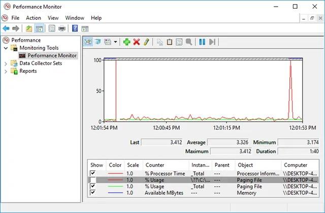 finestre-diagnostico-prestazioni-Monitor