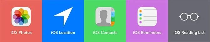 Каналы IFTTT для iOS