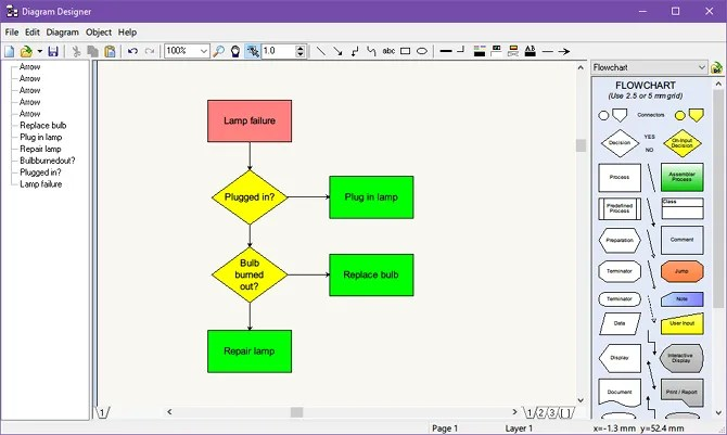 free flowchart tool diagram designer