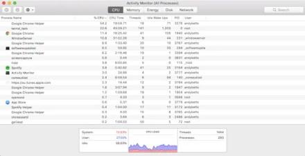 Mac Activity Monitor - wifi speed test