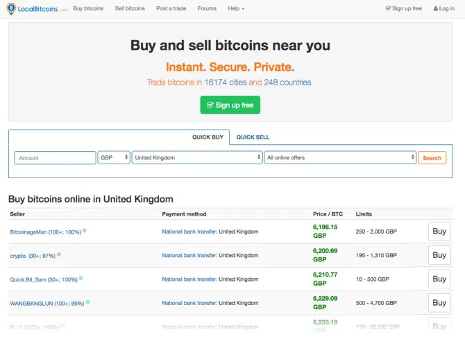 LocalBitCoins - Where to Buy Cryptocurrency: The 5 Best Crypto Exchanges