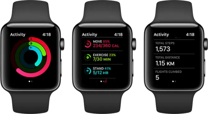 Apple Watch Fitness Apps Activity App - Apple Watch Fitness: The 10 Best Workout Apps to Get You Healthy
