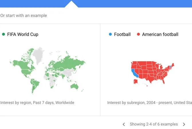 Google-Trends-Examples