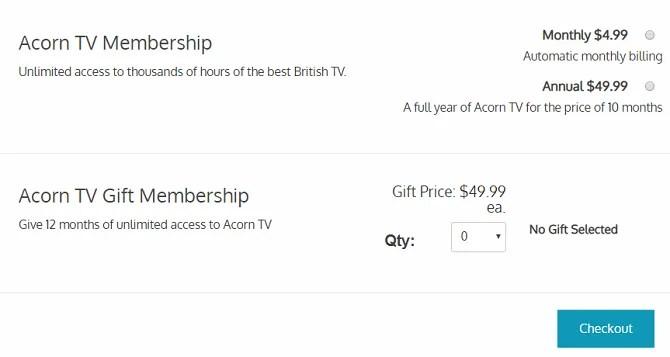 prezzo della ghianda tv