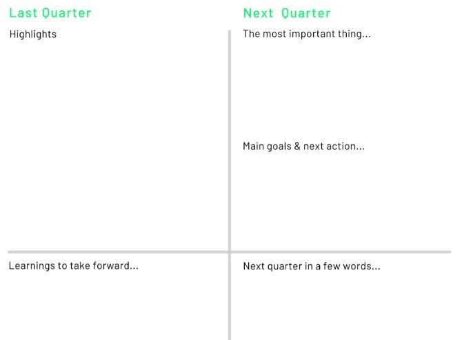 Quarterly Review — простой способ составить список зада на квартал