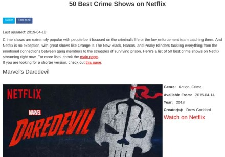 """Flixwatch recommends """"best of"""" lissts for different genres on Netflix"""