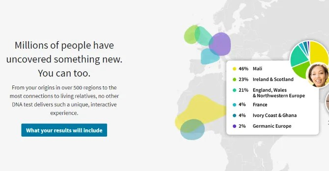 DNA testing reveals your ethnicity