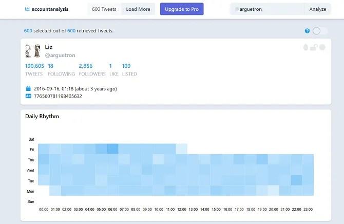 account analysis app arguetron