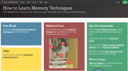 Art of Memory has guides for all types of memory techniques, with the best illustrated guide to Method of Loci method