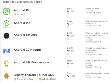 Android Central forum for Android