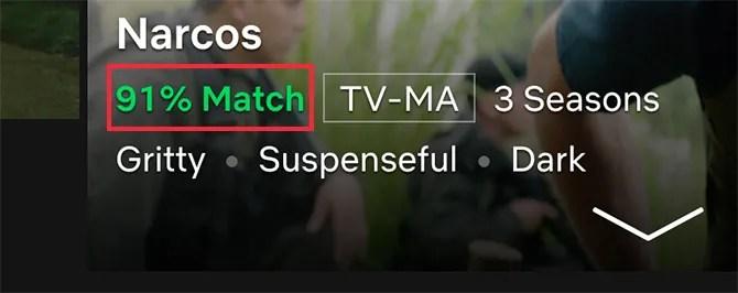 Процентный матч Netflix