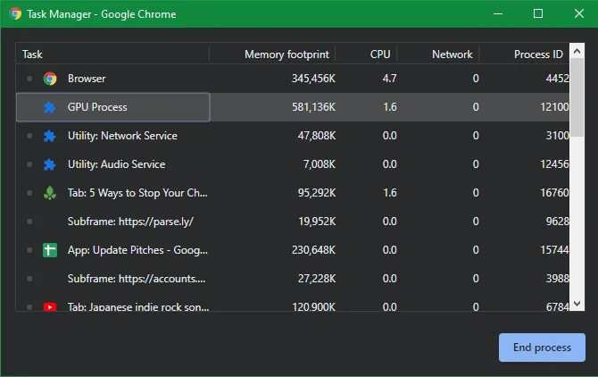 Окно диспетчера задач Chrome