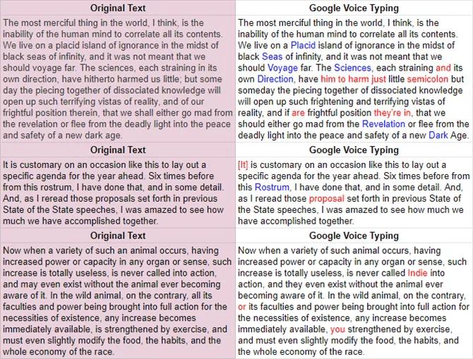 Google Docs muestra texto de voz a muestra de voz