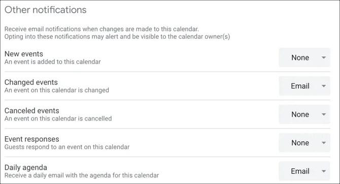 Календарь Google Другие уведомления