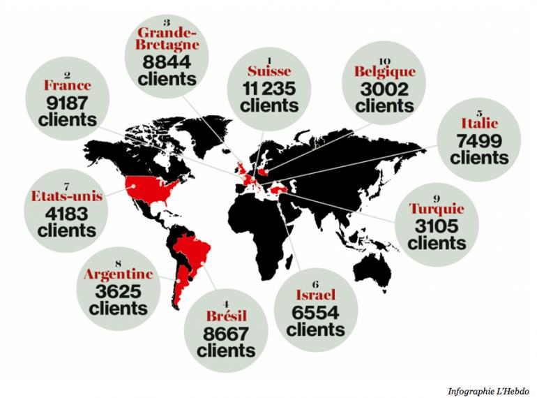L'infographie réalisée par l'Hebdo