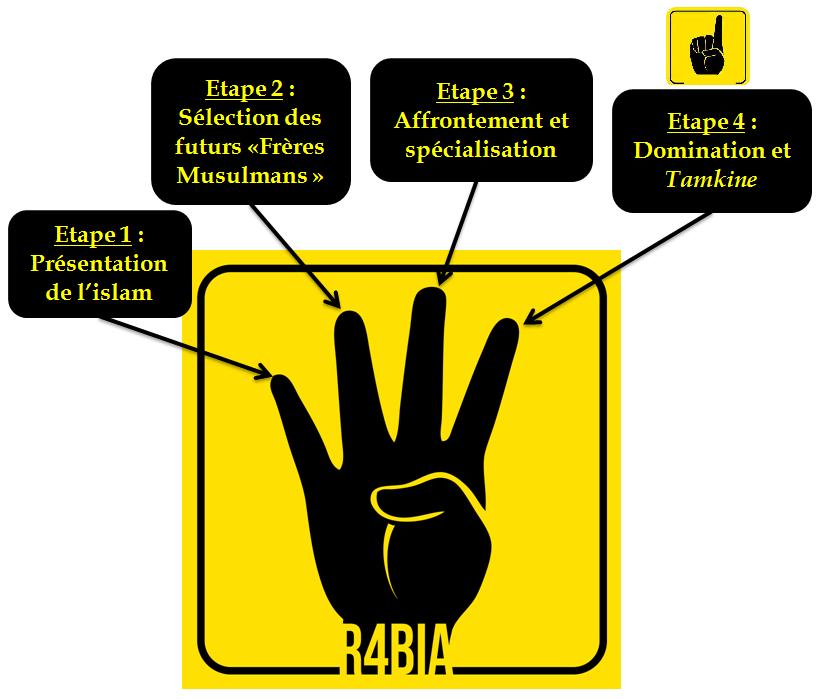 La main du Tamkine des