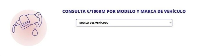 The cost per km of cars is skyrocketing in Spain, even electric ones!