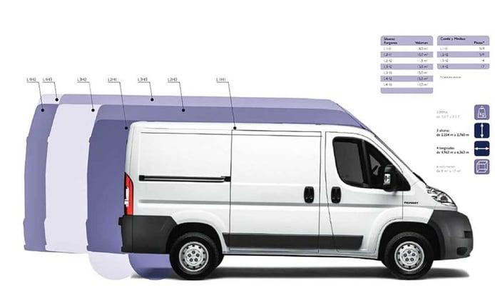 5 key tips when choosing a camper van