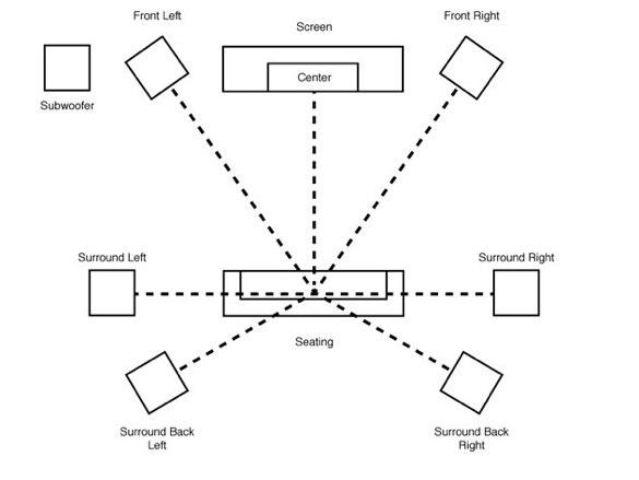 Home Surround Sound Wiring Diagram Wiring Diagram Kenwood Vr-60rs Price Kenwood Vr-60rs Manual Kenwood Vr 60rs Review