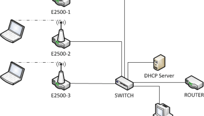 The Linksys E2500 Deserves No AirPlay - MovingPackets net
