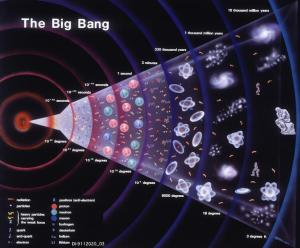 The Big Bang's Early Visionaries Were Beset by Bad Luck