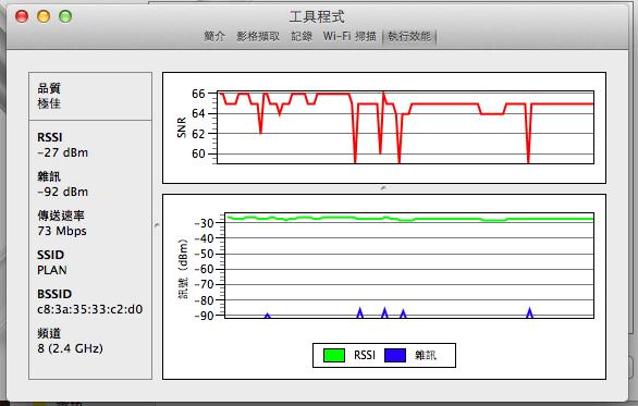 Mac WiFi Indicator (4)