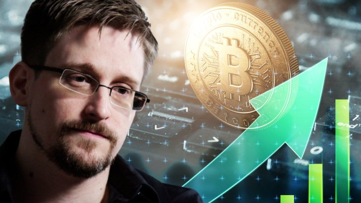 Edward Snowden diz que Bitcoin subiu 10x Desde que ele tuitou sobre comprá-lo, proibição da China torna o BTC mais forte
