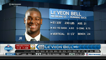 Image result for leveon bell nfl draft