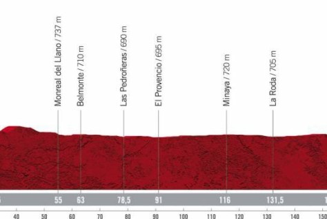 Rota da Vuelta 2021 anunciada: dois contra-relógio e uma subida onde Evenepoel jogou no ano passado