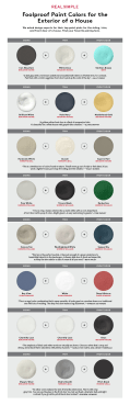 Exterior House Colors Chart Real Simple