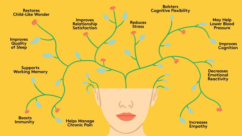 12 Proven Health Benefits of Mindfulness | Real Simple