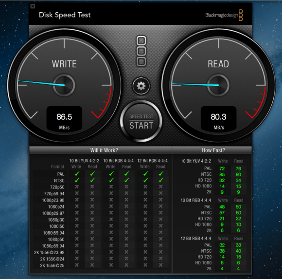 Drobo Speed Test