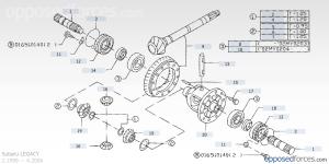 Transmission Compatibility  Subaru Outback  Subaru