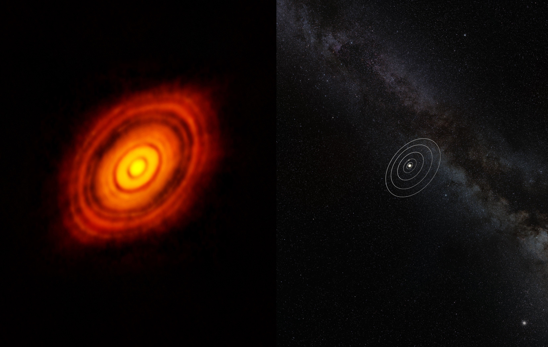 A HL Tauri összehasonlítása a saját Naprendszerünkkel