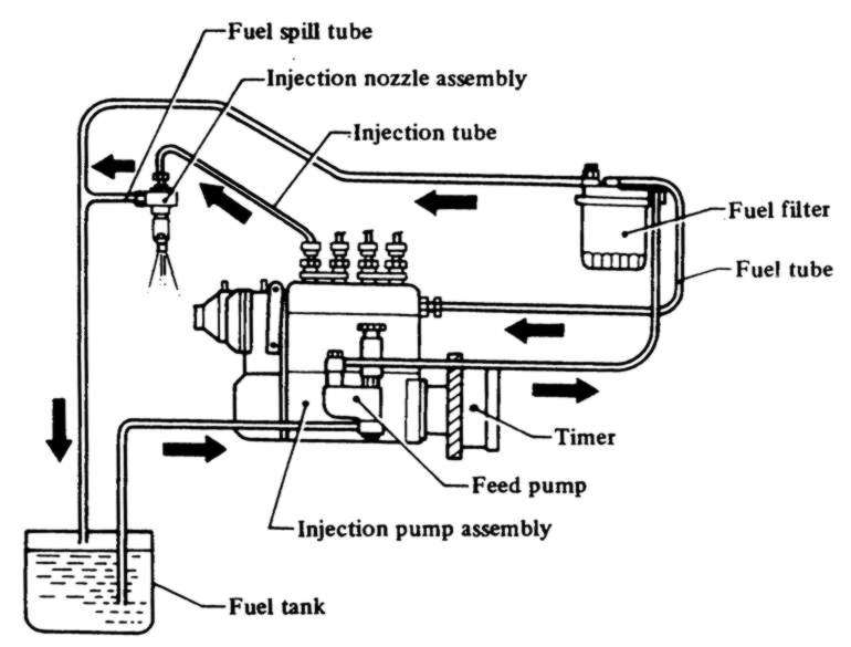Bosch Vp44 Injection Pump Schematic