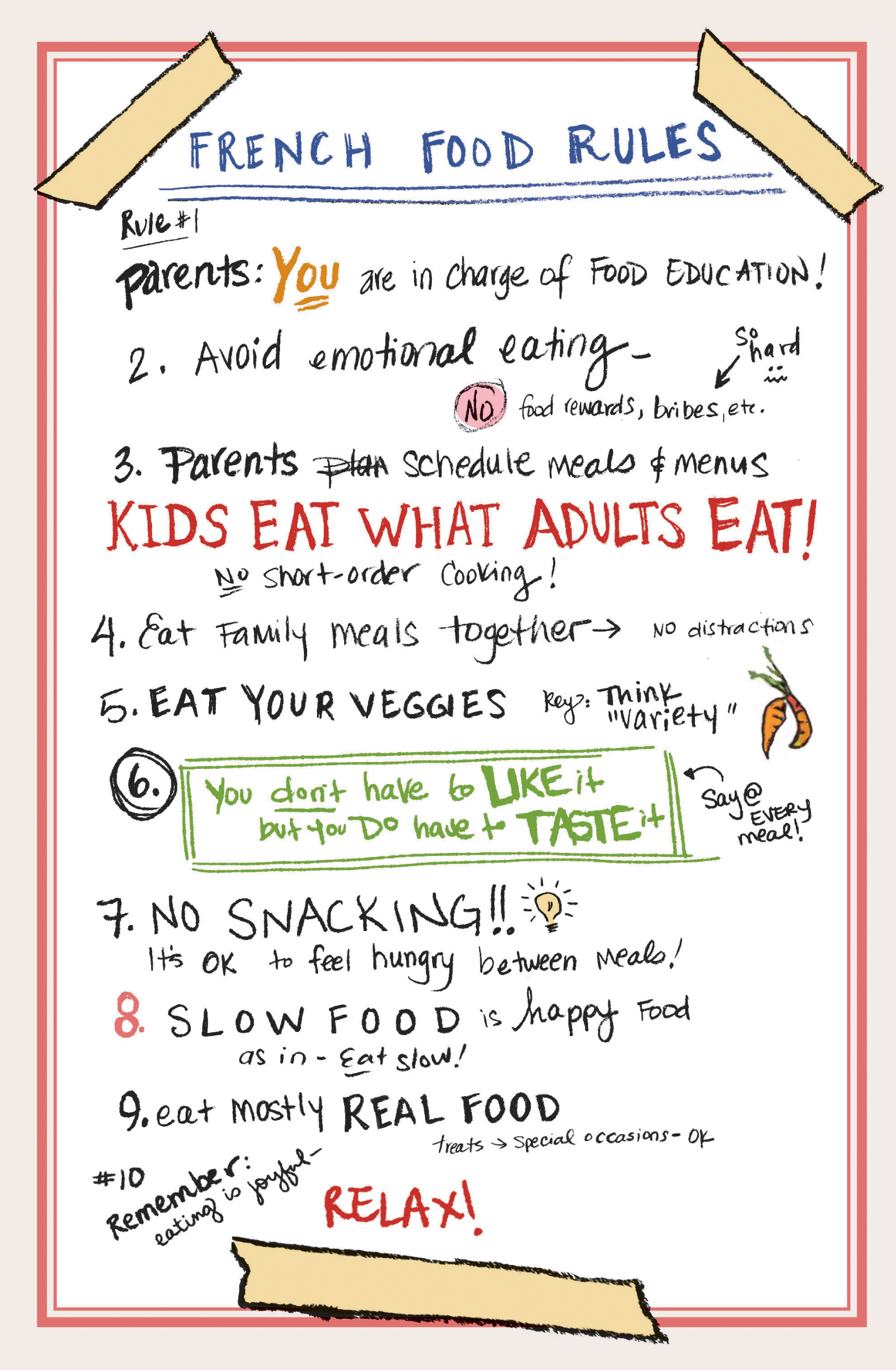 Get Your Kids To Eat Everything The French Way