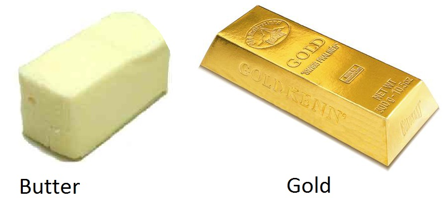 Tools Digging Gold