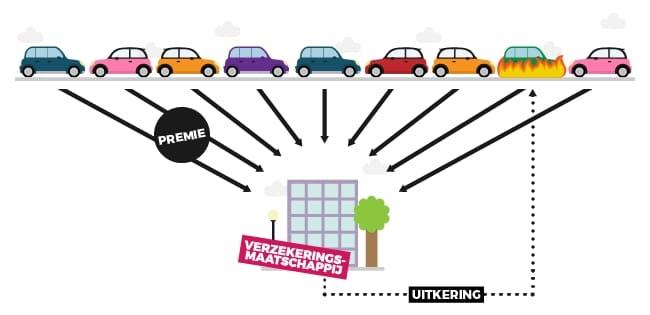 Wat is een autoverzekering.jpg