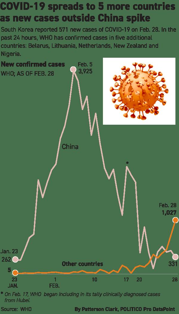 Coronavirus graphic (2/28)