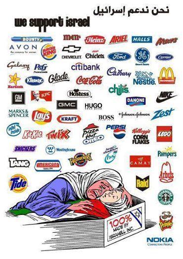 Beragam Produk Israel.