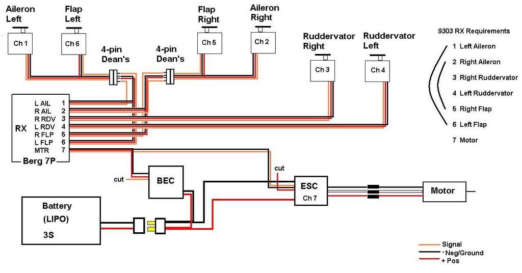 servo wire diagram 6 wiring diagram Electric RC Car Wiring Diagram servo wire diagram 6