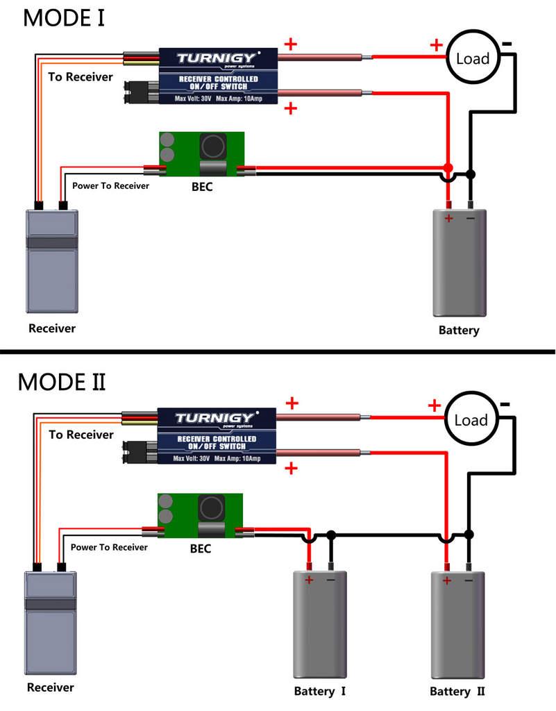 Bazooka Tube Wiring Diagram - Somurich.com