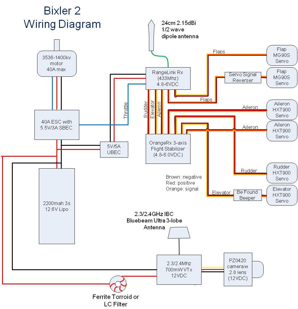Generac Rtf 3 Phase Transfer Switch Wiring Diagram - Wiring Diagram